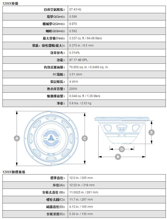 美国捷力12WX产品参数图片