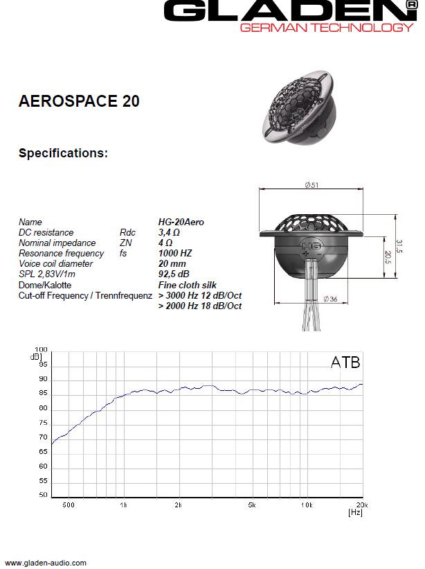 GLADEN AEROSPACE 20 高音